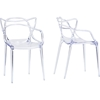 Electron Plastic Dining Chair - Clear (Set of 2)